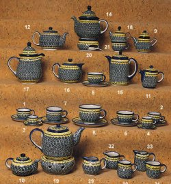Polish Pottery Catalogs